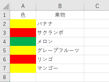 【Sikuli/Sikulix】Excelの背景色を判別して実行させる方法